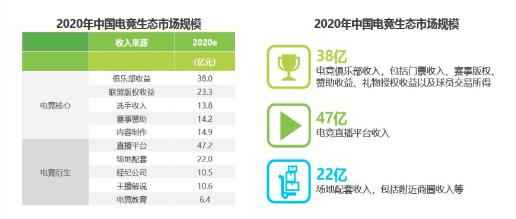 短书平台联合铁牛锅,电竞教育在微信生态的IP变现
