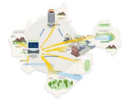 为环保事业提供大数据支持平安科技用科技链接绿色金融