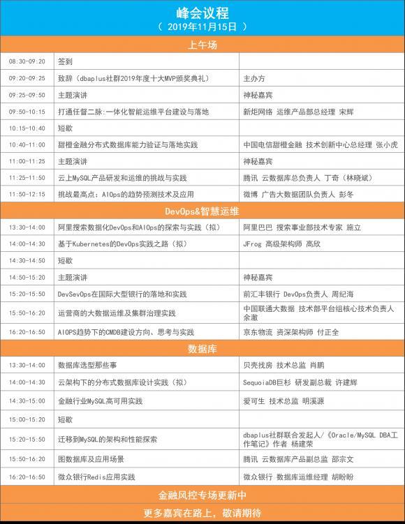 2019 Gdevops广州thinkphp站:聚焦全年运维与数据库热点