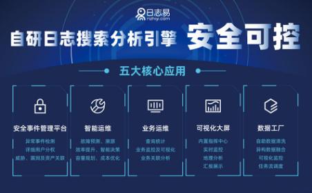 日志易加入中国通信工业协会物联网应用分会