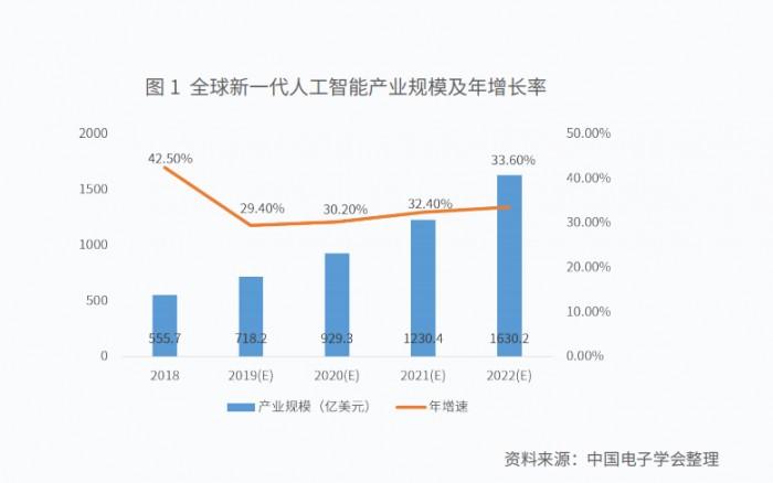 http://www.reviewcode.cn/yunweiguanli/113901.html