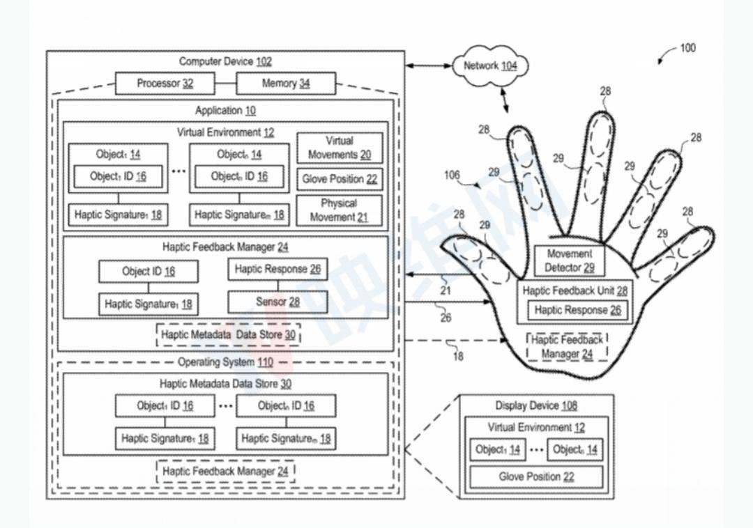 微软智能手套专利曝光,与虚拟现实交互将实现?