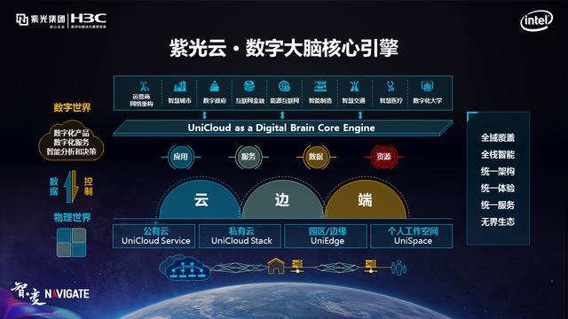 以云与智能融绘数字未来 紫光云全面战略升级详解