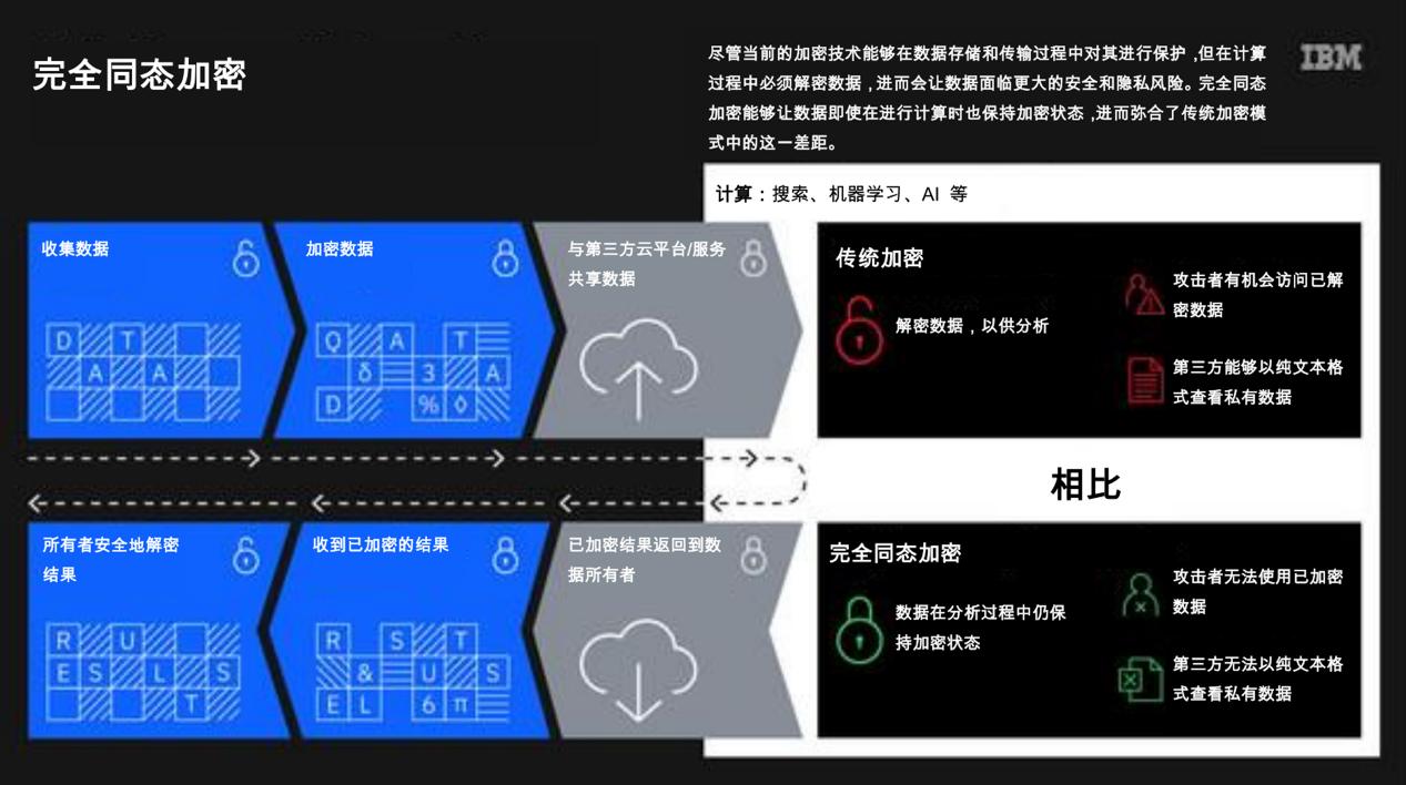 http://www.reviewcode.cn/wulianwang/184368.html