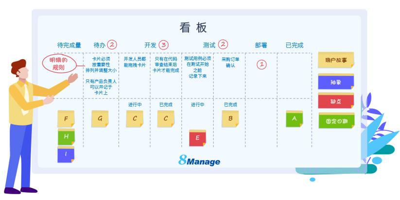 8Manage 看板项目管理软件