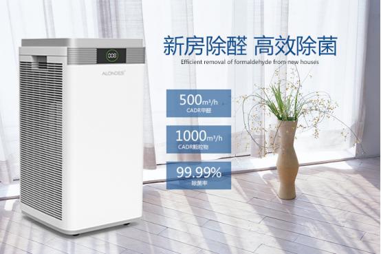 2018全球热销品牌空气净化器,打造健康家居环境不是梦02.png
