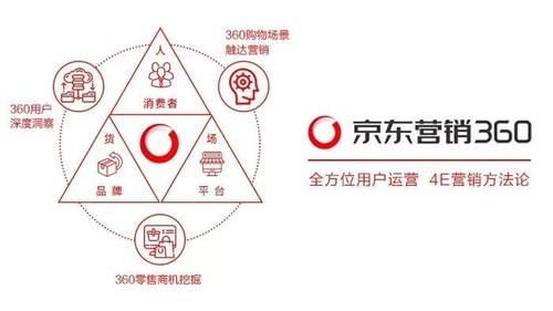 http://www.reviewcode.cn/yunjisuan/44823.html