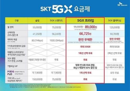 多国5G套餐资费公布 我国5G进程加快京东将迎5G手机发布高峰