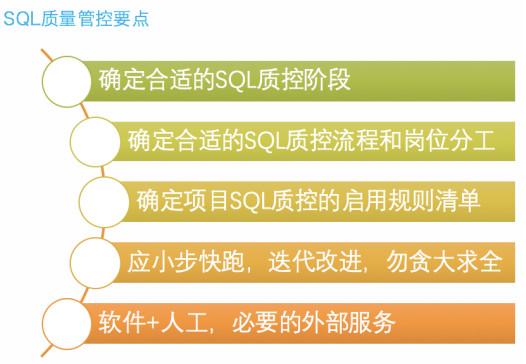SQL质量管控要点