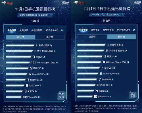 http://www.xqweigou.com/dianshanglingshou/72308.html