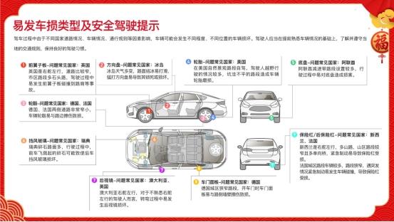 http://www.carsdodo.com/qichewenhua/339946.html