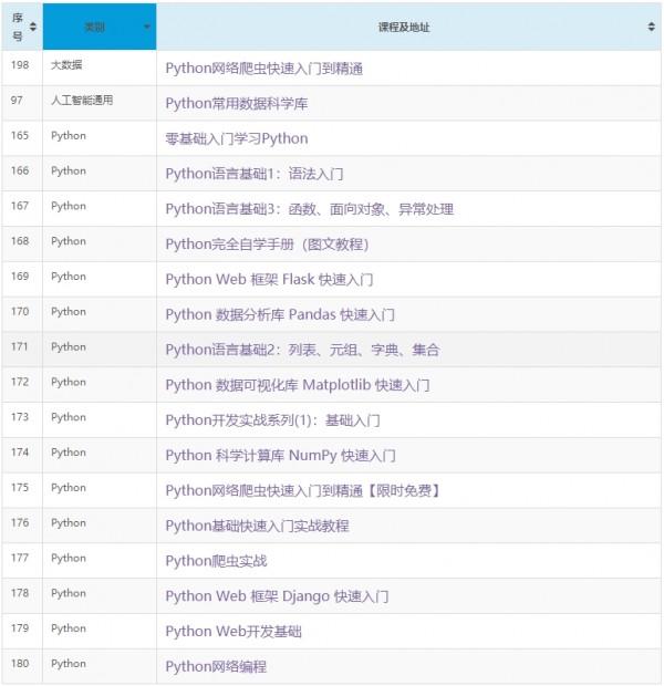 http://www.reviewcode.cn/yanfaguanli/117883.html