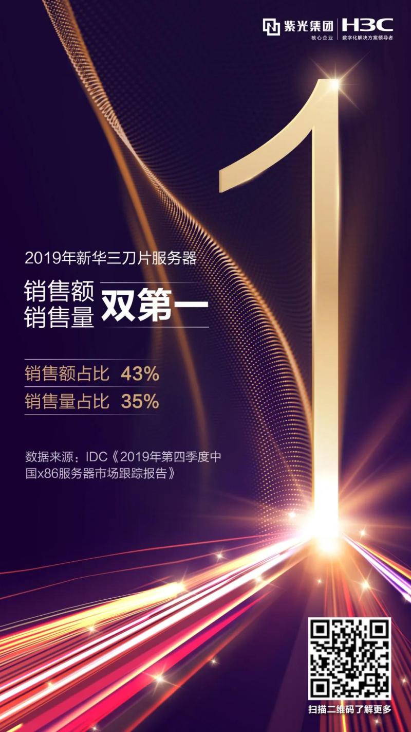 新华三刀片服务器2019年销量与销