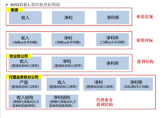 http://www.house31.com/jinrongshichang/117519.html