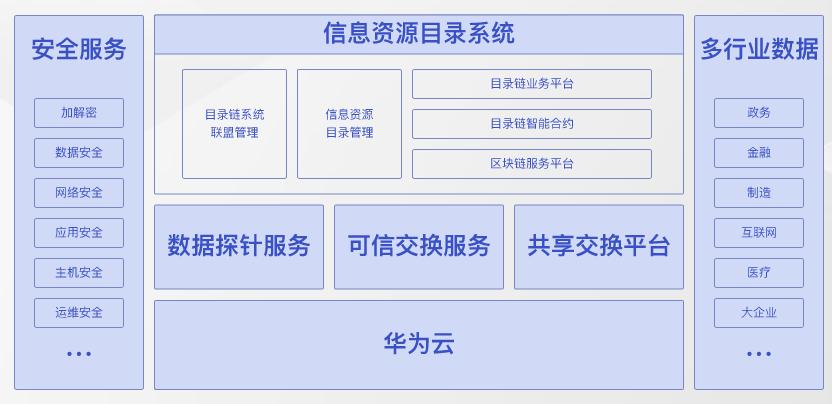 http://www.reviewcode.cn/qukuailian/163332.html
