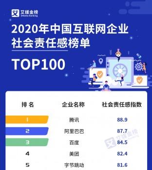 践行公益,齐心集团上榜2020中国互联网企业社会责任感榜单
