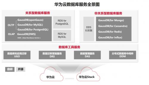 http://www.reviewcode.cn/wulianwang/180751.html