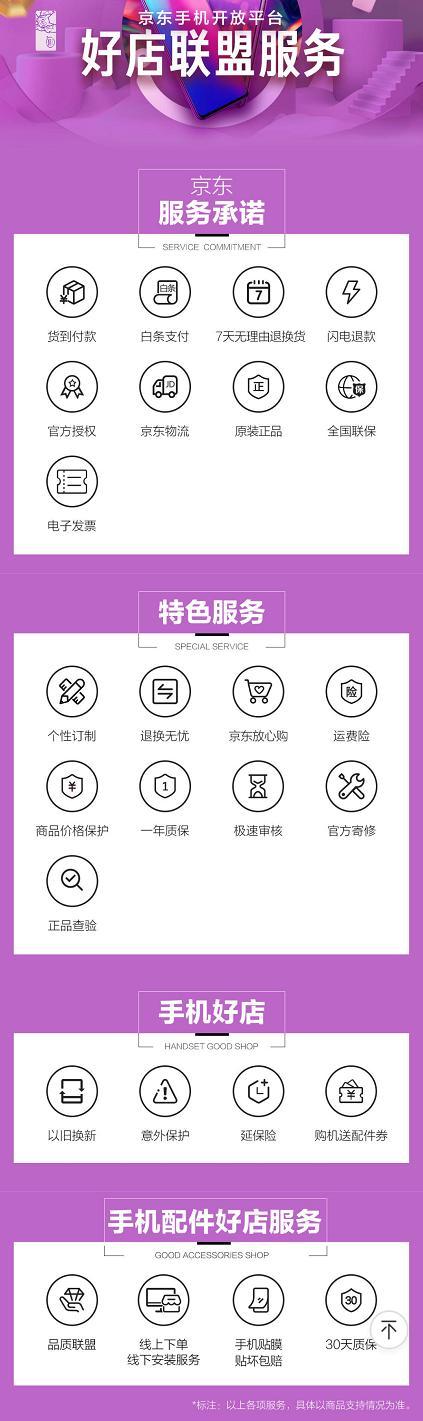 2018手机行业白皮书:配件大热,京东助力厂商