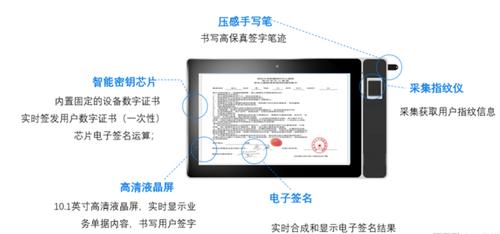 医信签:微信小程序助力HIS电子病历电子签名-澳门新蒲京游戏