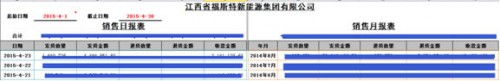 用勤哲Excel服务器做新能源企业信息化管理系统