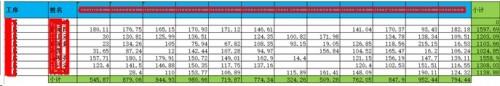 勤哲Excel服务器做半导体芯片企业管理系统