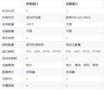 http://www.reviewcode.cn/chanpinsheji/118212.html