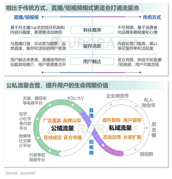 极光:2020双十一电商行业研究报告