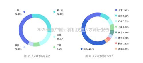 http://www.weixinrensheng.com/zhichang/2586638.html